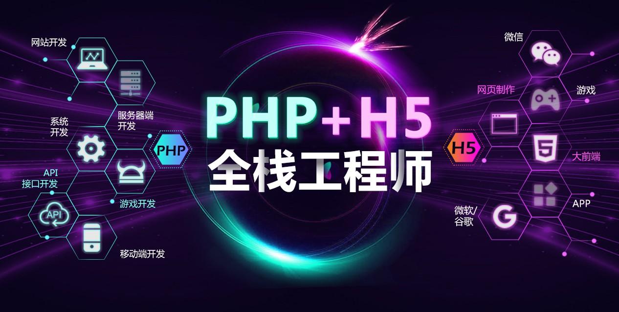 黑马程序员,PHP+H5全栈工程师培训视频课程,含软件工具(全套65.9G),免费下载