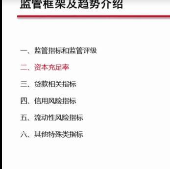 中国金融业务全体系·基础到高阶
