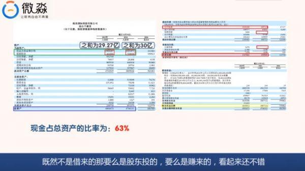 财务报表分析视频截图