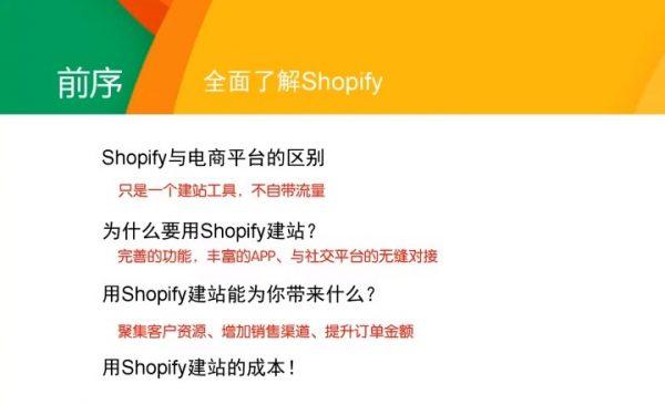 全面了解shopify 视频截图