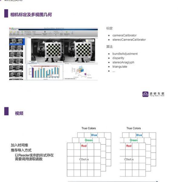 Matlab电子系统开发与建模