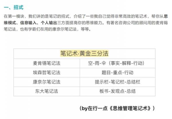 麦肯锡推荐:21天思维管理笔记术 课程资料截图