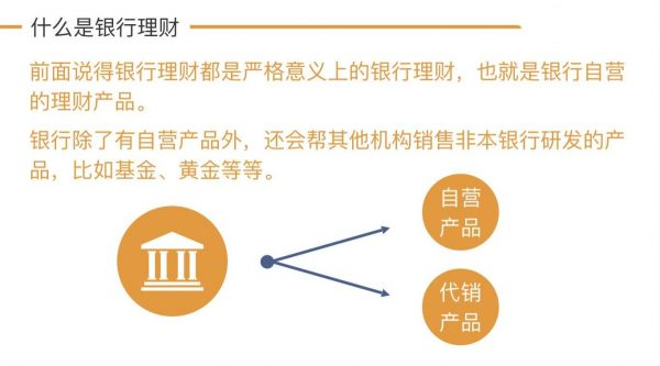 什么是银行理财