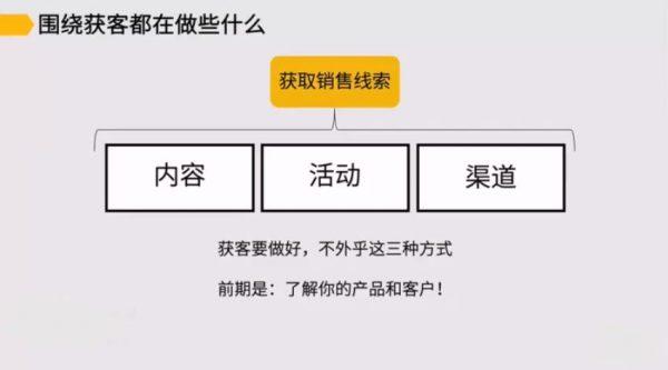 To B运营:低成本获客与续费 视频截图