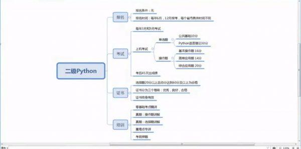 全国计算机二级Python程序设计考试教程 视频截图