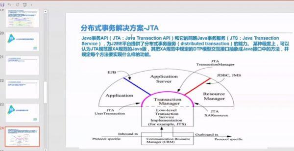 Java企业级分布式架构师10期 视频截图